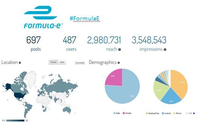 #formulae